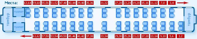 Схема мест сидячего вагона в вятке